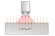 aktive-thermografie